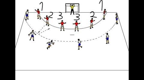 håndboldudtryk